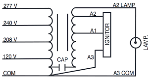 m320 multi ps kit sylvania 47676 metal halide ballast kit