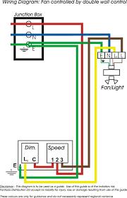 electrical wiring basics uk hobbiesxstyle