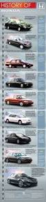 93 honda accord cars trucks u0026 motorcycles pinterest honda