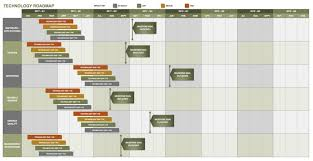 free technology roadmap templates smartsheet