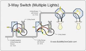 wiring lighting fixtures way switch diagram power into light