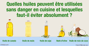 cuisiner à l huile d olive quelle huile choisir pour cuisiner