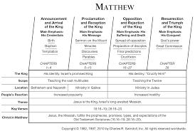 sermon illustrations on thanksgiving matthew commentaries u0026 sermons precept austin