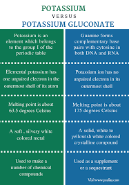 difference between potassium and potassium gluconate properties