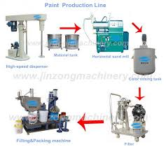 china manufacturer automotive paint mixing machine china