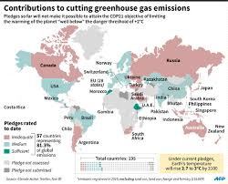China Makes Carbon Pledge Ahead Of Climate Change China Takes Lead In Climate Change Fight 丨 Nation China Daily