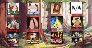 Gravity Falls Meme - gravity falls controversy meme by purfectprincessgirl on deviantart