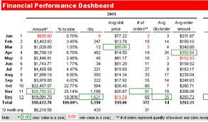 Monthly Sales Report Template Excel Excel Dashboard Quickbooks Sales Report Forecast By