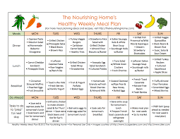 Life Planning Worksheet Mastering Meal Planning The Nourishing Home