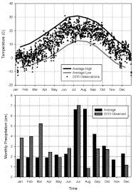 soil science society of america journal pedology simulating the