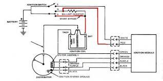 wiring wiring diagram of bmw valve load circuit fuse 05876