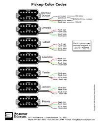 wiring diagram seymour duncan wiring diagram easy to install