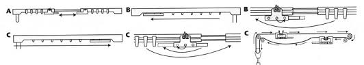 Traverse Curtain Rods With Cord Traverse Rod Restring Instructions