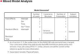 Linear Regression Table Stats A Simple Example Of A Mixed Linear Regression Model