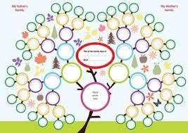 best 25 family tree format ideas on pinterest make a family
