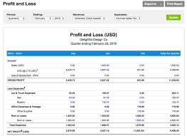 Simple Profit And Loss Excel Template P L Spreadsheet Template Hynvyx