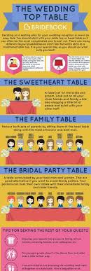 online wedding planner introduction your wedding venue online wedding planner wedding