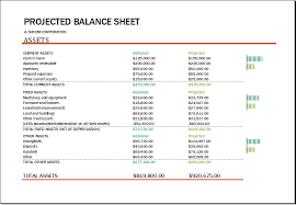 Excel Balance Sheet Template by Projected Balance Sheet Template For Excel Excel Templates
