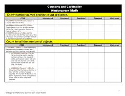 5 kindergarten lesson plan template assistant cover letter