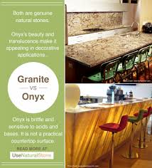 Onyx Countertops Cost Granite Vs Onyx Use Natural Stone