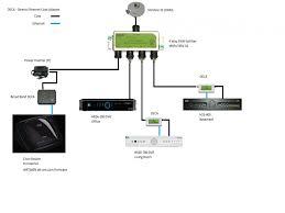 Seeking Directv Directv Genie Wiring Diagram Free Cokluindir