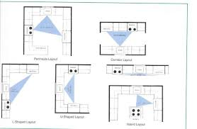 Small U Shaped Kitchen Floor Plans Terrific White U Shaped Kitchen Design With Nice Wood Cabinet