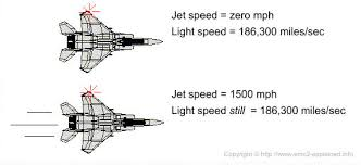 Speed Of Light In Miles Per Hour Of Light Mph Pictures To Pin On Pinterest Pinsdaddy