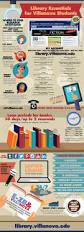 falvey memorial library villanova university digital 11 best infographics images on pinterest info graphics