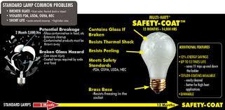 safety coated light bulbs mebulbs com safety coated multi watt incandescent light bulbs mebulbs