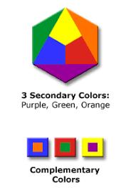 color wheel chart u0026 basic color theory