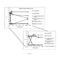 Duplets by Patent Ep2422818a2 Process To Produce A Diclofenac Cyclodextrin