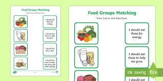 ks2 food groups topics food ks2 topics page 1
