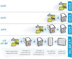 puissance radiateur chambre décoration quelle puissance de compteur electrique choisir 88