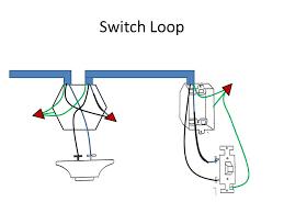 switch loop turcolea com