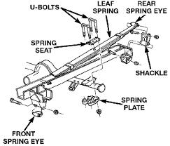2000 dodge durango leaf springs repair guides rear suspension leaf springs autozone com