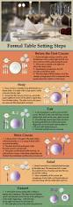 Informal Table Setting by The Ultimate Table Setting Guide