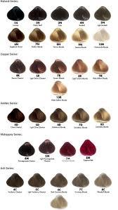 naturcolor 5n light burdock naturcolor hair color best hair color inspiration 2018