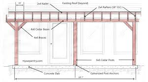 Door Awning Plans Pdf Download Patio Awning Plans Plans Woodworking Wood Box Detail