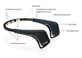 eeg headband muse headband review how technology can help your meditation