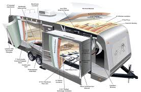 Open Range Travel Trailer Floor Plans by Open Range Roamer Rv Dealer Ohio 5th Wheels And Travel Trailers