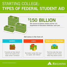 starting college navigating the fafsa process regions