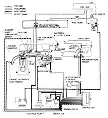 Home Plumbing System Repair Guides Vacuum Diagrams Vacuum Diagrams Autozone Com