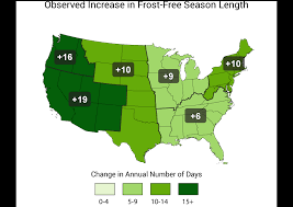 free season national climate assessment