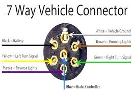 trailer 7 pin wiring diagram uk best wiring diagram 2017