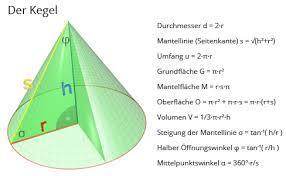 fläche zylinder berechnen kegel berechnen matheretter