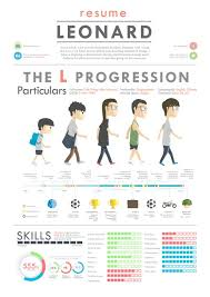 infographic resumes how to make an infographic resume updated venngage