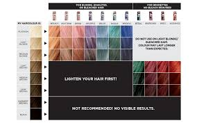 Black Hair Color Chart L U0027oréal Paris