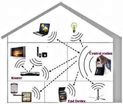 Design Home Network System Understanding Home Network Design Home Design