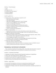 objective for hr resume chapter 4 workforce competency models a guide to building and page 155