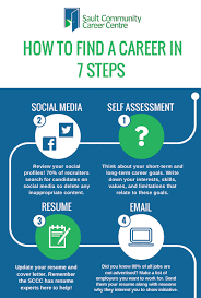 sault community career centre job search infographic u0026 worksheets